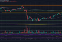 Photo of Failure To Break Above $11K Could Send Bitcoin To Monthly Lows: BTC Weekend Price Analysis