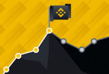 Photo of From 2019 to 2020, Binance Futures turns one year old